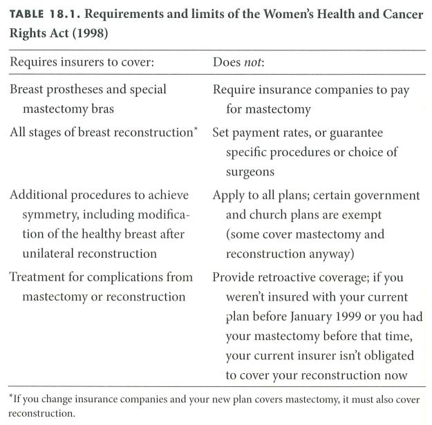 Breast Reconstruction Guidebook Table 18.1
